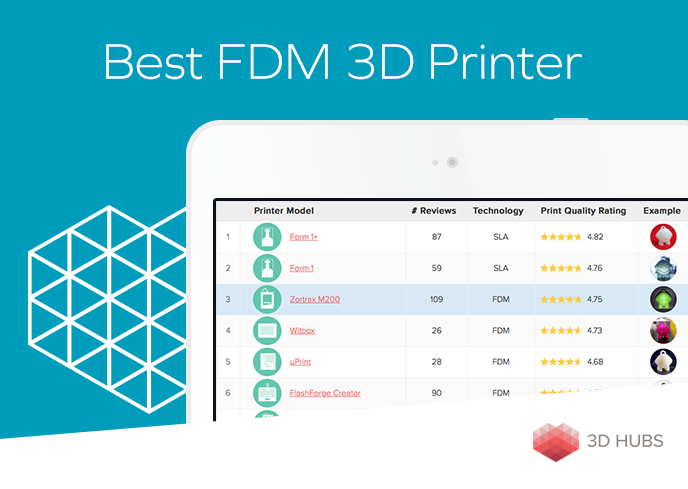 ZORTRAX 3D Printer Best FDM