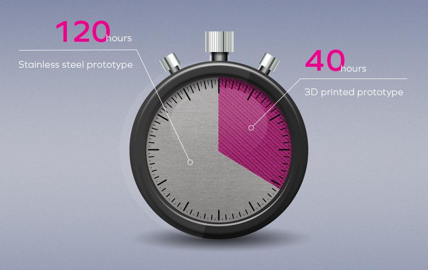 ZORTRAX 3D Printing time DICSA